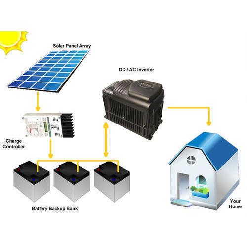 המרכיבים של מערכת סולארית
